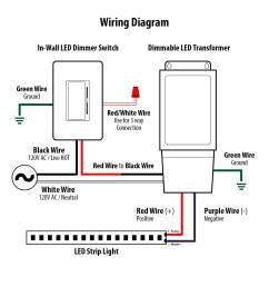 dimming led light diagram [ 1200 x 1200 Pixel ]