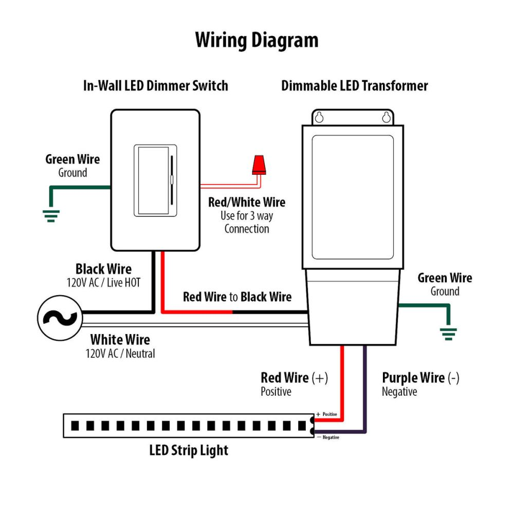 medium resolution of wiring 120v dimmer