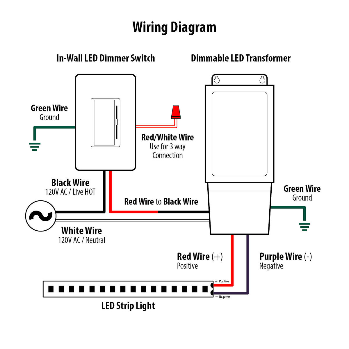 hight resolution of wiring 120v dimmer