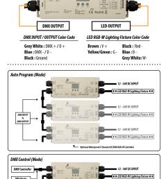 waterproof dmx to rgbw led controller [ 1651 x 3000 Pixel ]