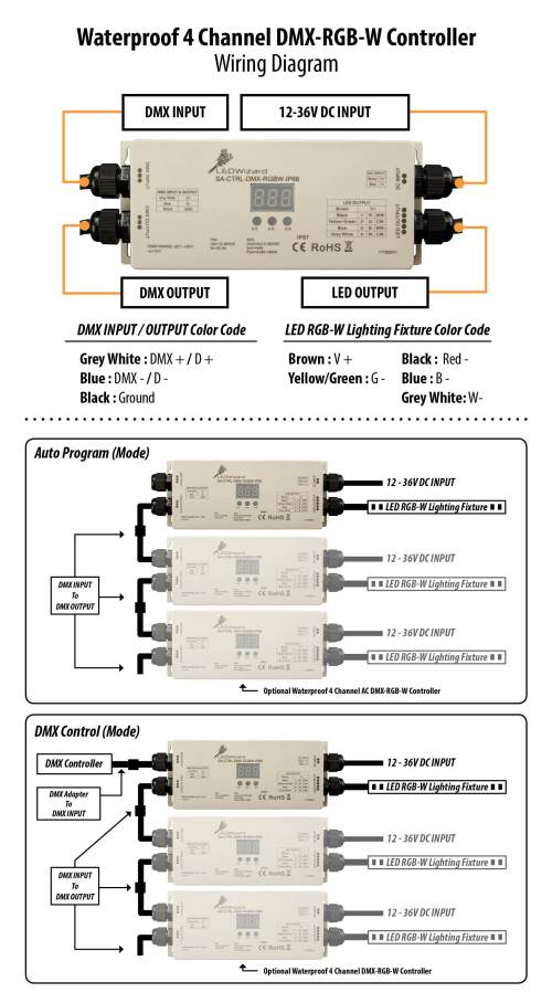 small resolution of waterproof dmx to rgbw led controller