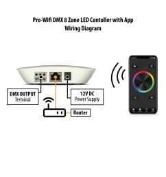 pro wifi dmx  [ 1650 x 1650 Pixel ]