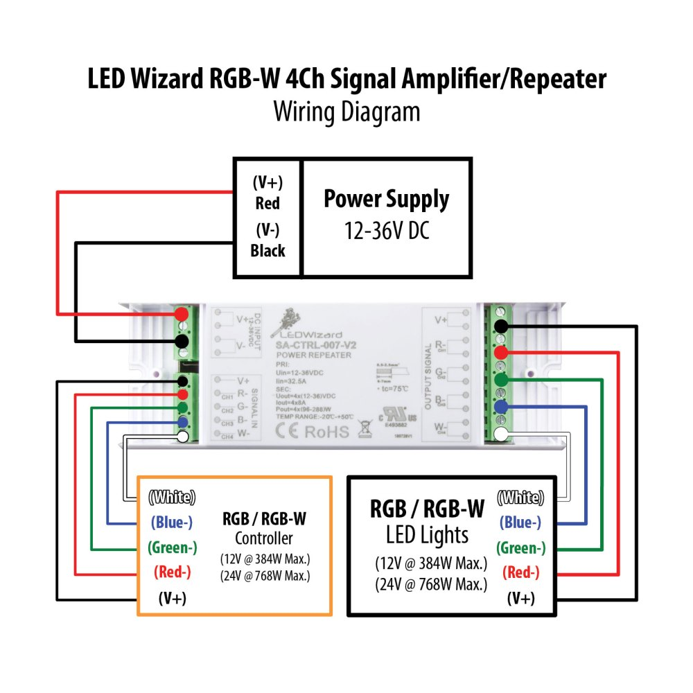 medium resolution of  rgb wiring diagram led wizard rgb signal amplifier repeater