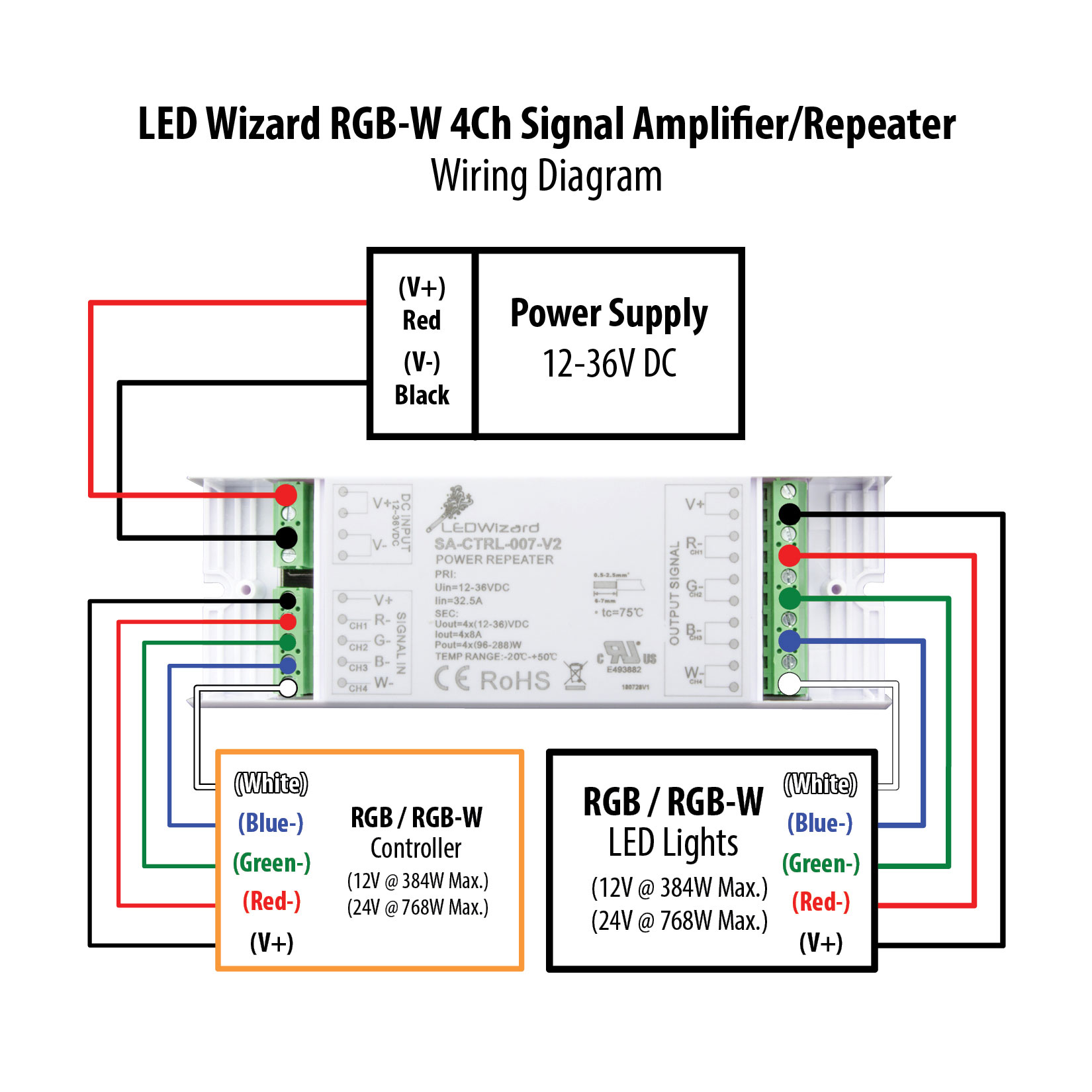 hight resolution of  rgb wiring diagram led wizard rgb signal amplifier repeater