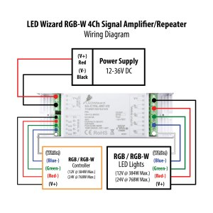 LED Wizard RGB Signal AmplifierRepeater