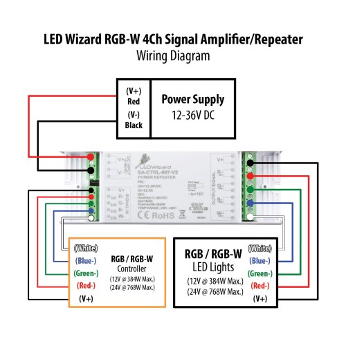 small resolution of  rgb wiring diagram led wizard rgb signal amplifier repeater