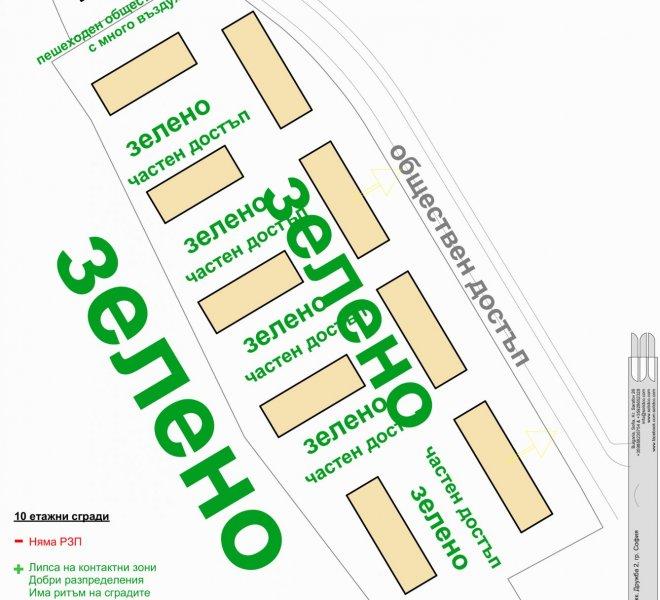 Дружба 2 Сити Хоум Експо Урбанистично проучване 5