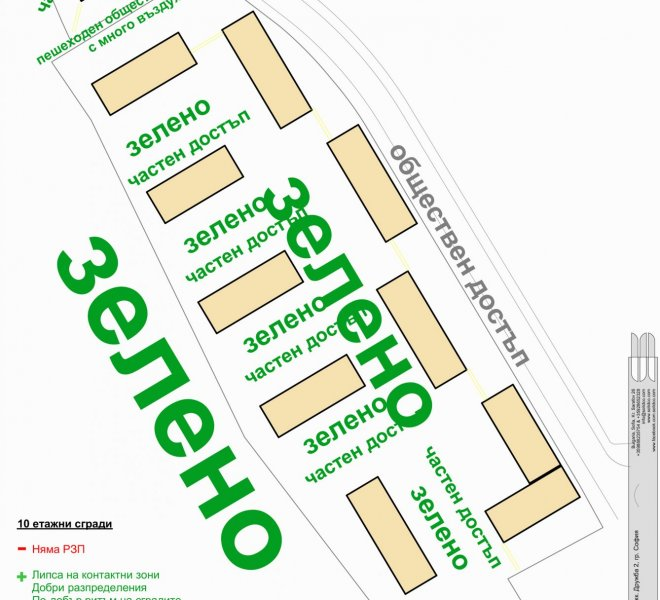 Дружба 2 Сити Хоум Експо Урбанистично проучване 6