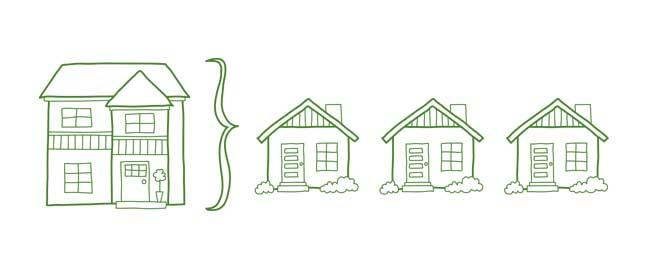 Green properties
