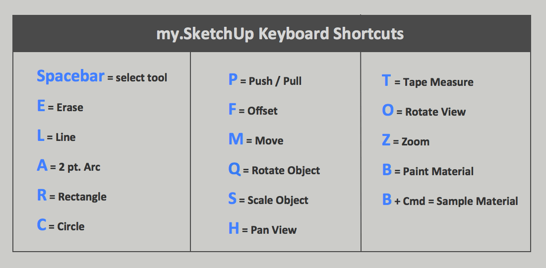 mysketchup keyboard shortcuts