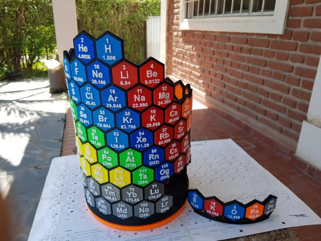 3d printed periodic table