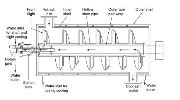 Fuse Box Bat Ideas Wiring Diagram Tutorial