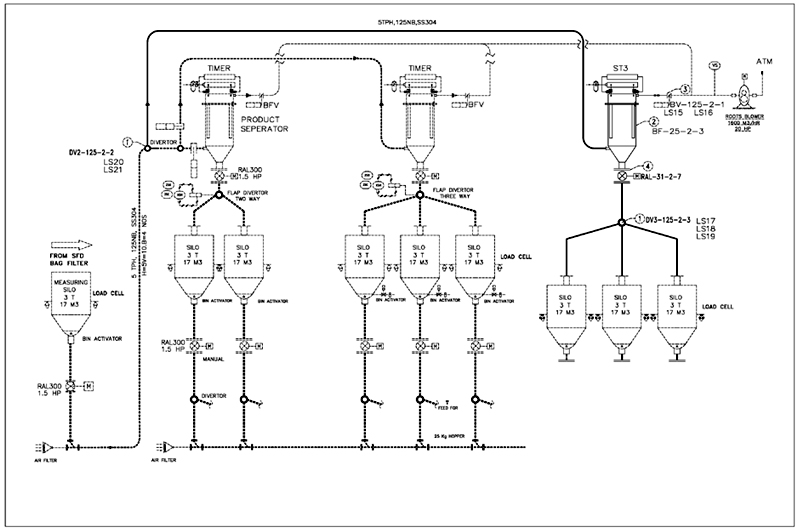 Cooling Tower Piping Diagram. Diagrams. Auto Fuse Box Diagram