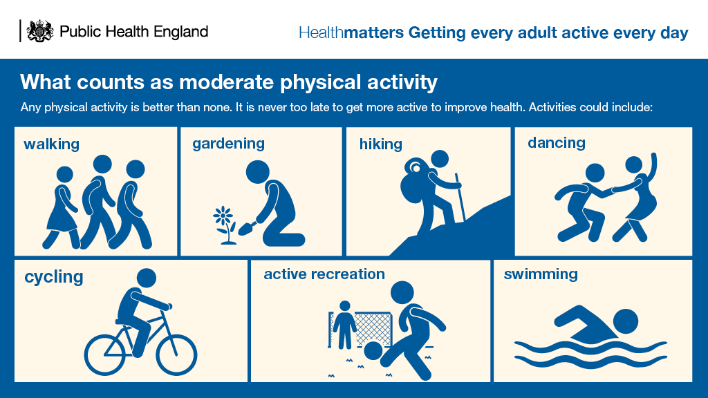 Active Workplaces - Tips for being active in your work day ...