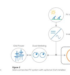ivolt solar connection diagram [ 1531 x 703 Pixel ]