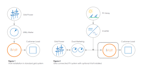 small resolution of ivolt solar connection diagram