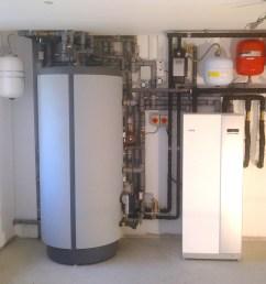 ground source heat pump installation pictures [ 2370 x 1944 Pixel ]