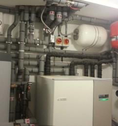 ground source heat pumps ground heat pump installer solo heating installations  [ 3032 x 2320 Pixel ]