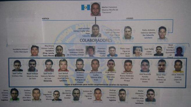 """FGR confirma 22 capturas por relación al """"Cartel de Sinaloa"""""""
