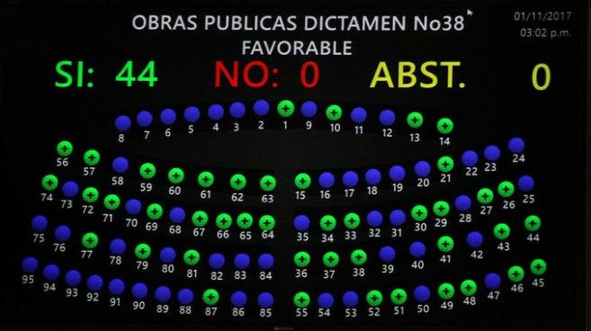 Asamblea Legislativa autoriza circulación de vehículos privados con propaganda electoral
