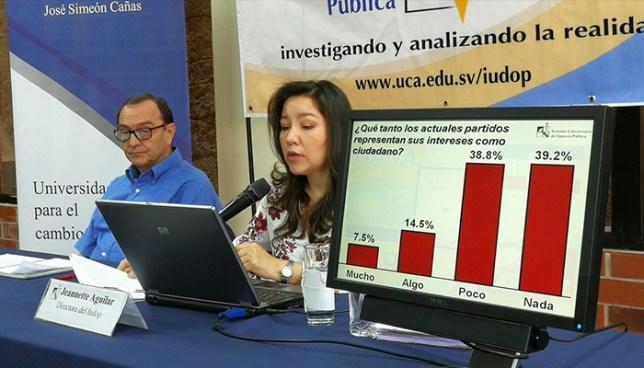 Más del 50% de los salvadoreños creen que habrá fraude en las elecciones