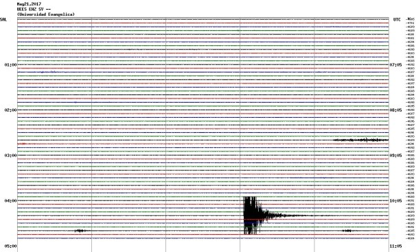 Fuerte sismo en San Salvador esta madrugada