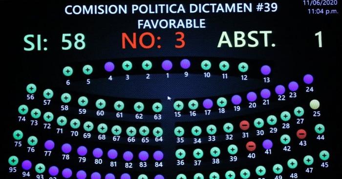Diputados superan veto presidencial a decreto 648 de ley de cuarentena y emergencia