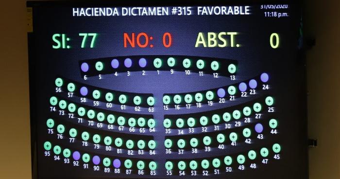 Diputados ratifican préstamo de $389 millones para atender emergencias