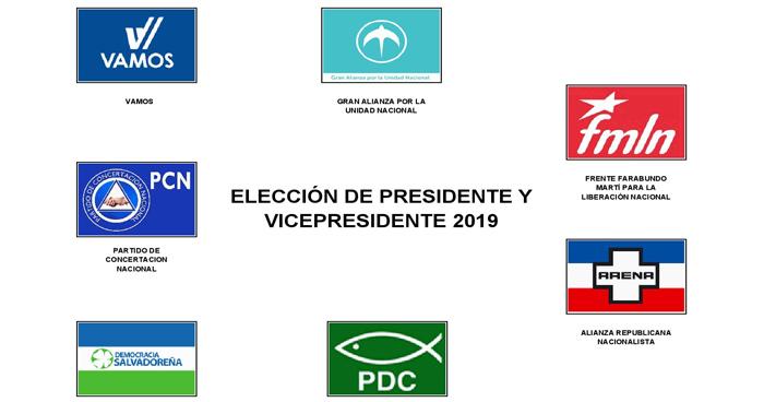 Definen el orden de las banderas en la papeleta para las elecciones presidenciales de 2019