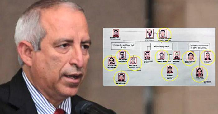 Presentan requerimiento contra estructura delincuencial liderada por Sigfrido Reyes