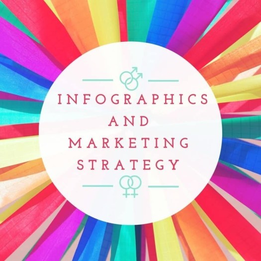 What Role Does Infographics Play in Marketing Strategy