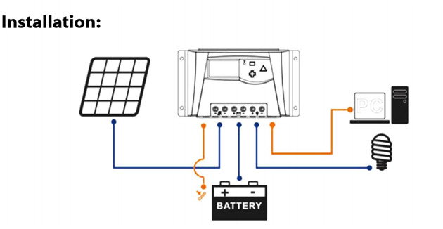 China Solar Charge Regulator Manufacturers and Suppliers