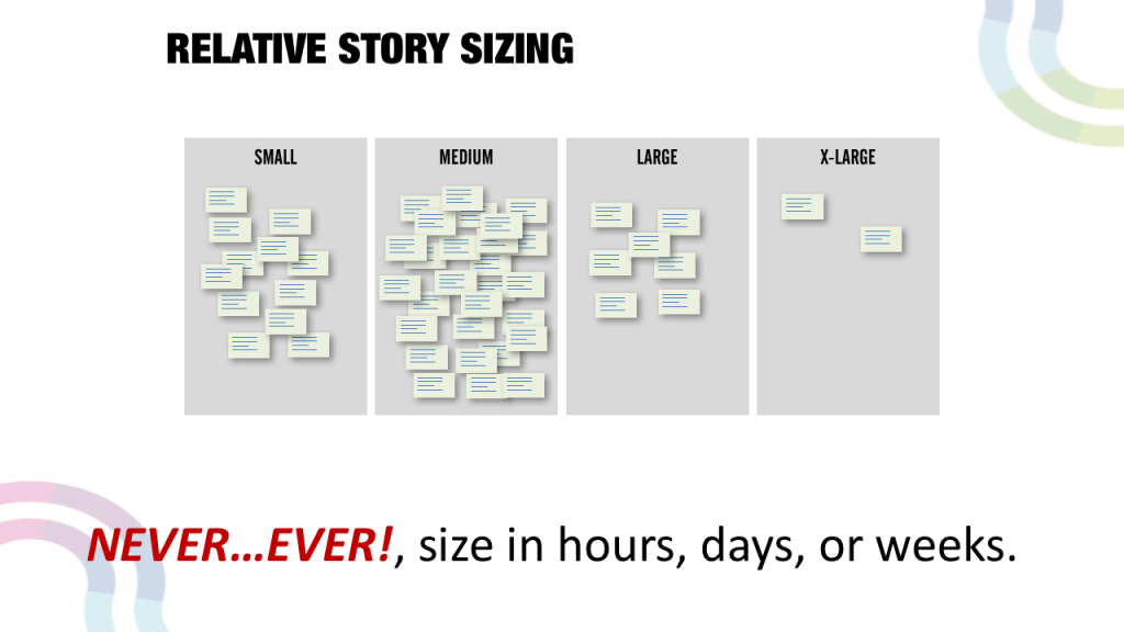 User Story T-Shirt Sizing