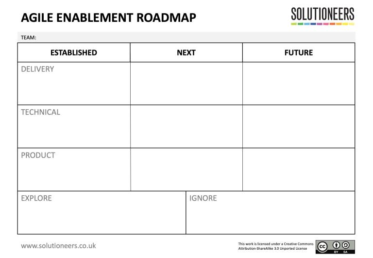 Agile Enablement Roadmap