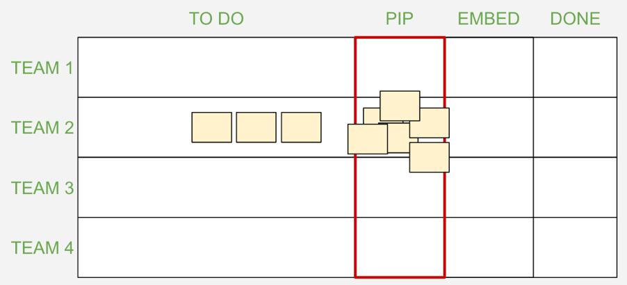 portfolio capacity step 1