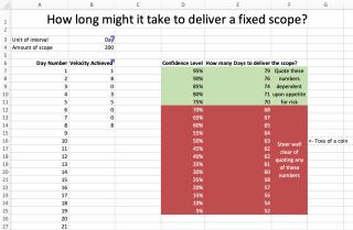how-long-fixed-scope_0