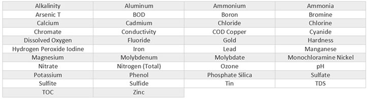 Solution Ozone Services Lab Simulation Water Tests Table Image