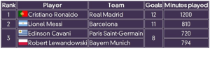 UEFA CL Betting