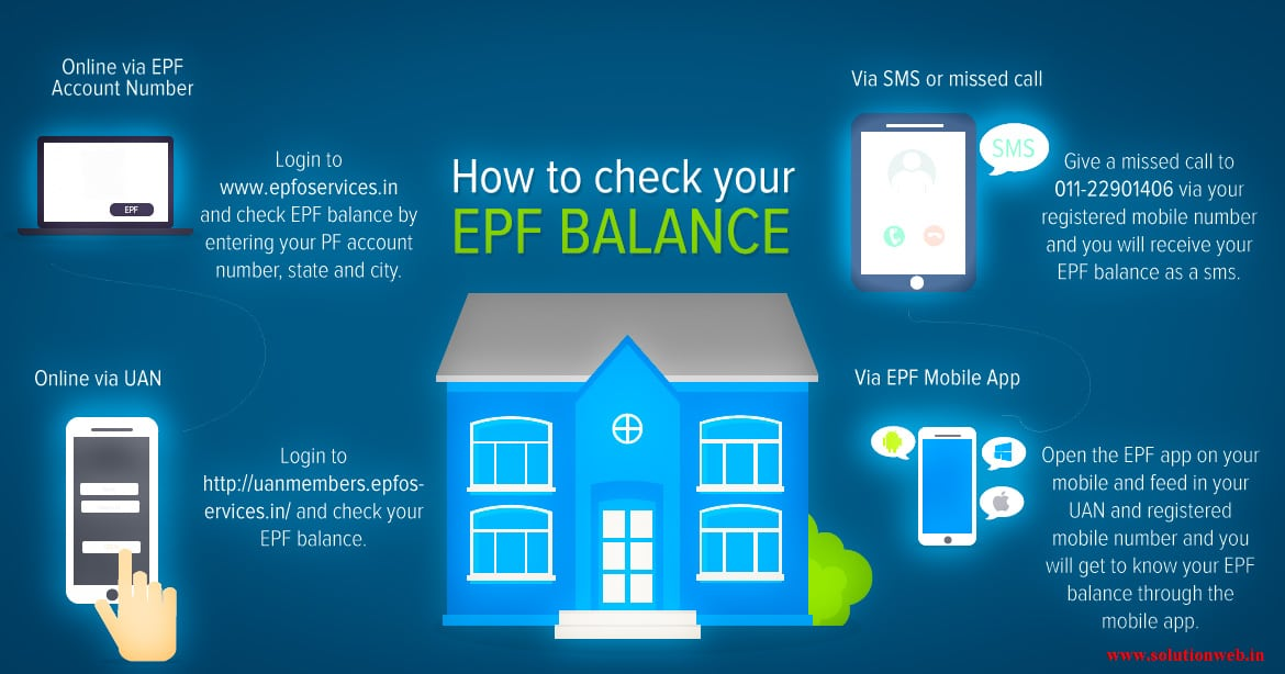 Know Your EPF Balance Check EPF Balance Online