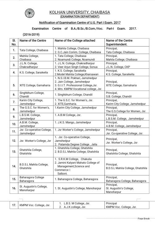 Kolhan university – U.G Part -1 examination center
