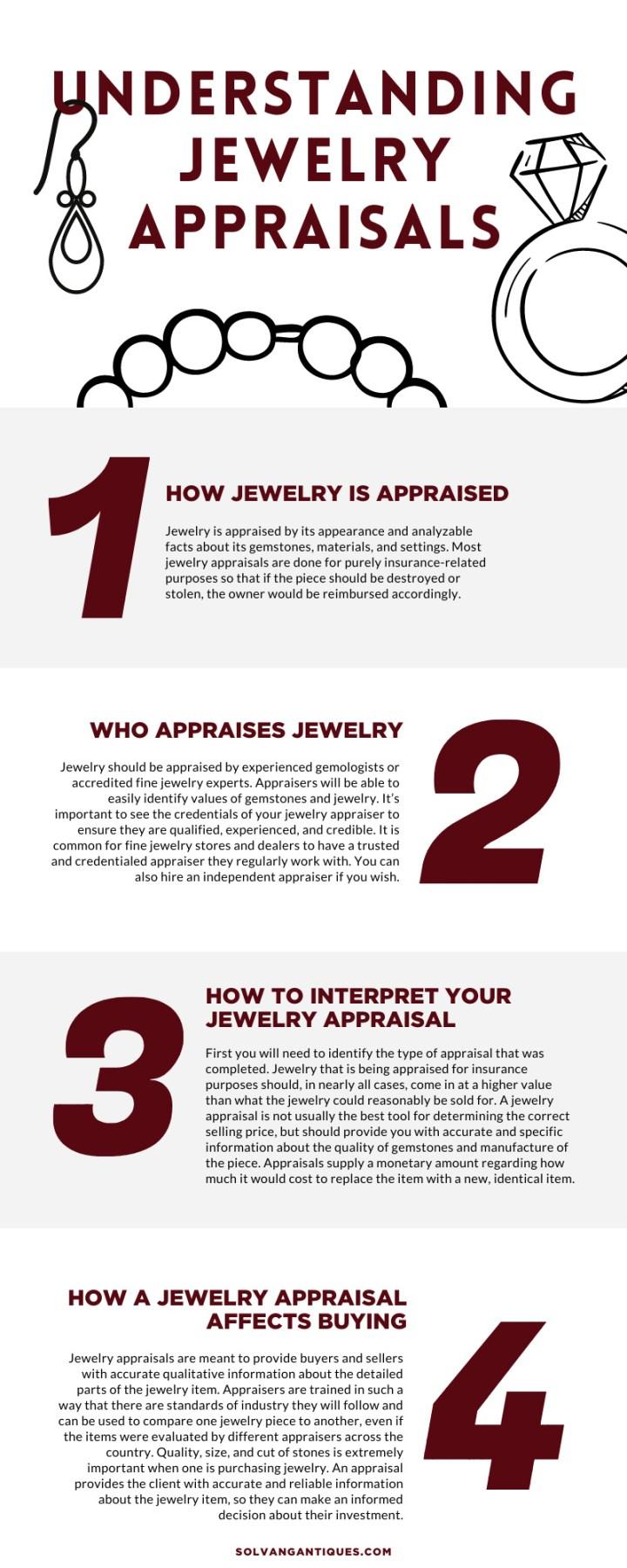 Understanding Jewelry Appraisals