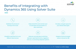 Benefits of integrating with Dynamics 365