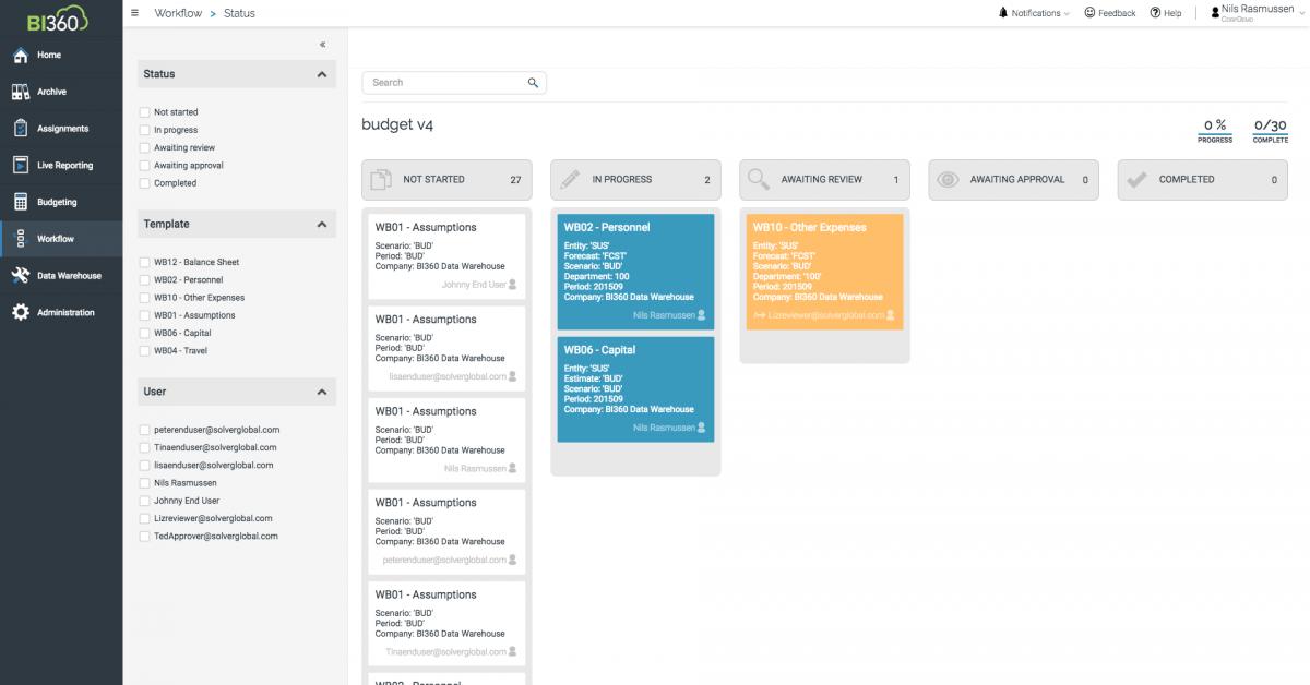 BI360 Automated Budgeting Workflow