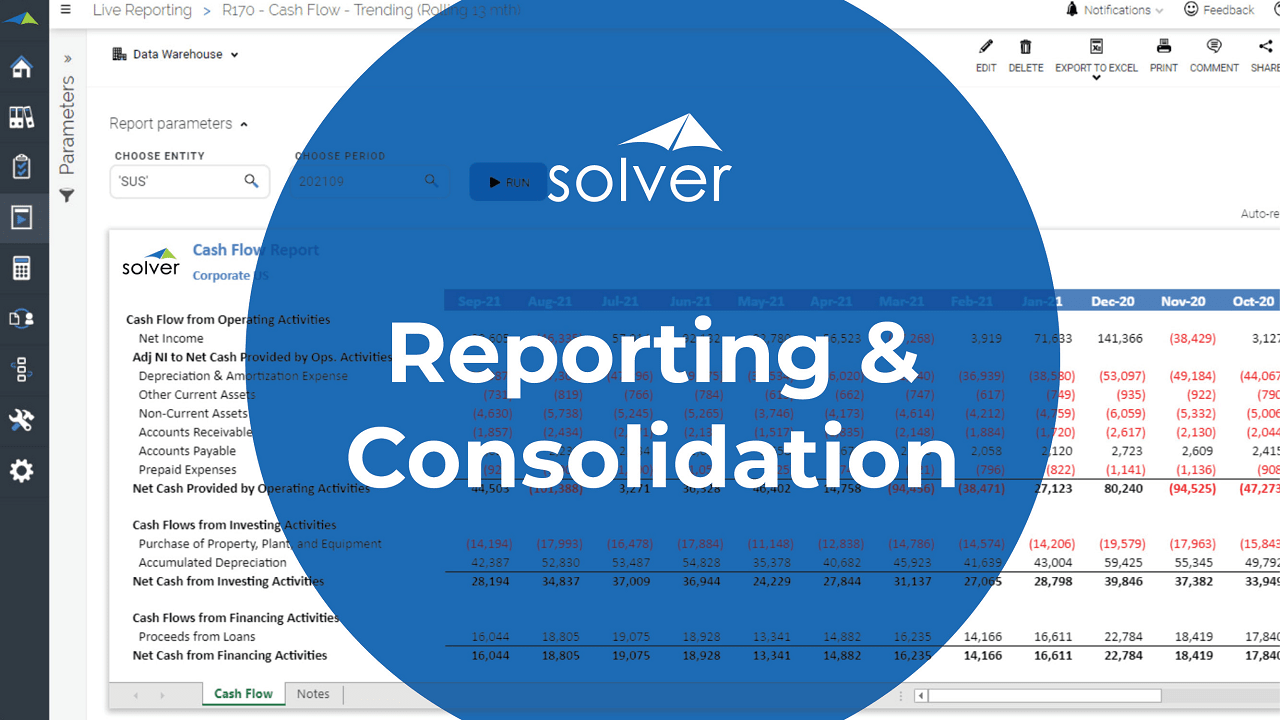 Reporting & Analysis – Power User