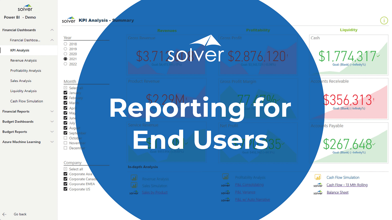 Reporting & Analysis – Overview