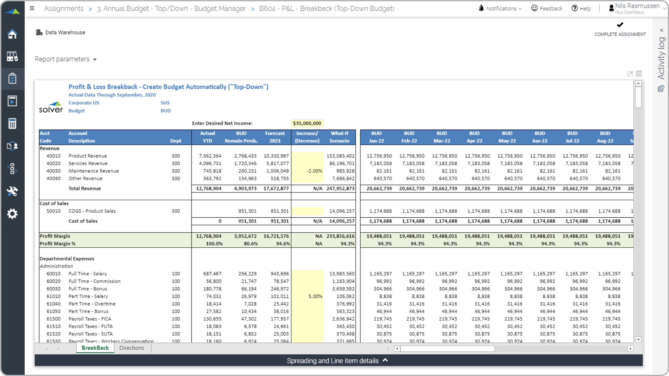 Top-down Profit & Loss Budget Form