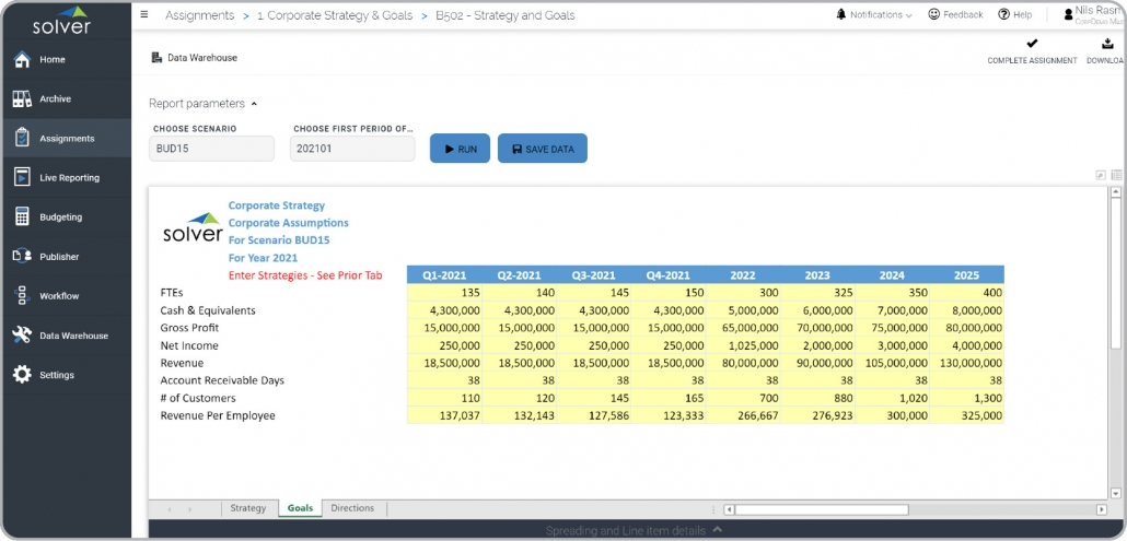 recommended CPM software tool for budget strategy target goal KPI