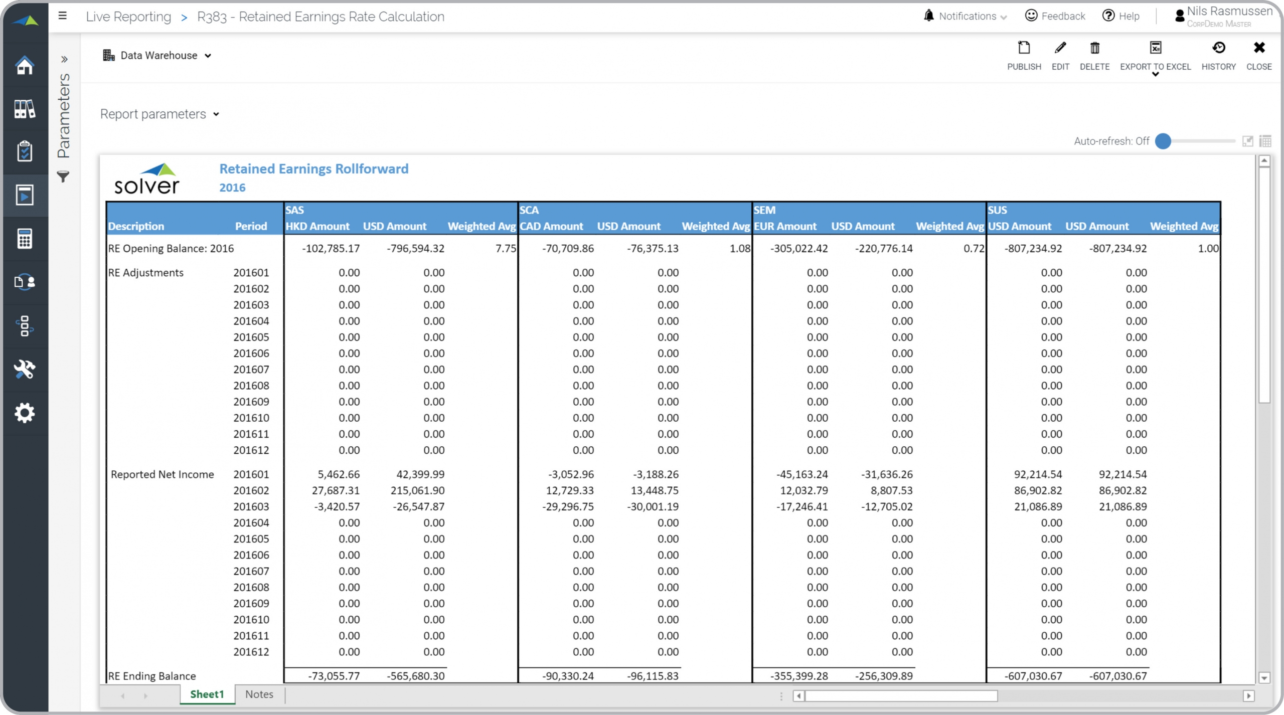 Retained Earnings Rate Calculation Report Example