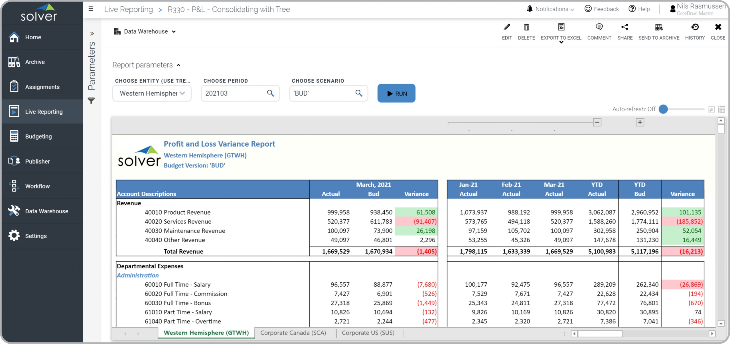 Consolidated Profit & Loss Monthly Variance Report Example