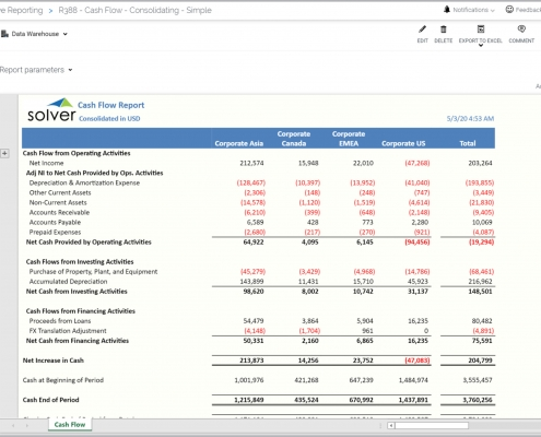 consolidating cash flow report consolidated